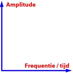 adc_sampling-quant