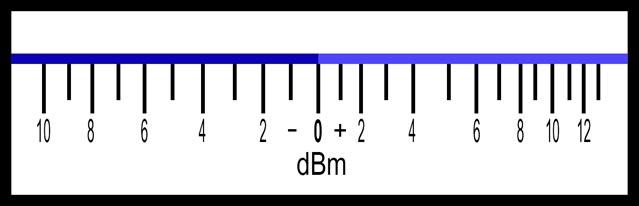 SG-811-meter-indication-new-(PE1RQM)